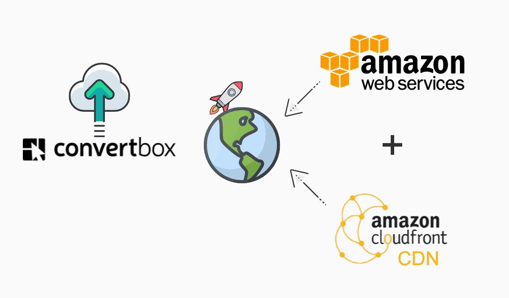 Convertbox Saas Voi Sieu Server